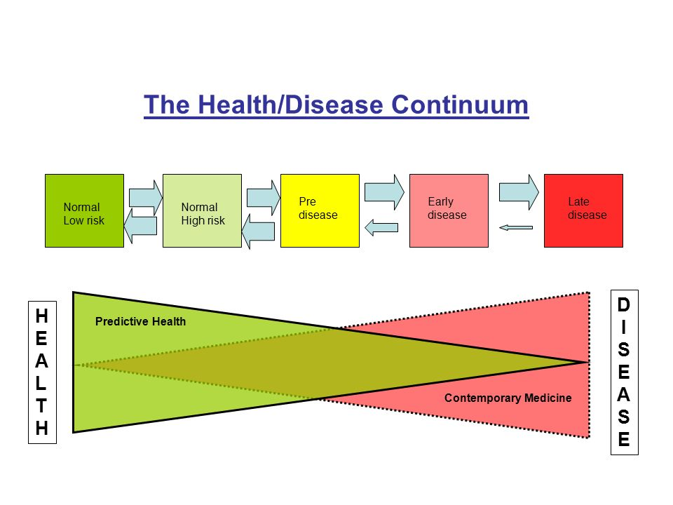 diseases in contemporary society