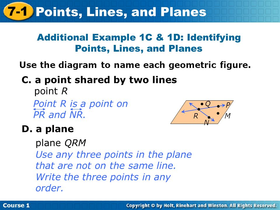points lines and planes Students will create models of points, lines and planes after defining these key words plan your 90-minute lesson in math or geometry with helpful tips from stephanie conklin.