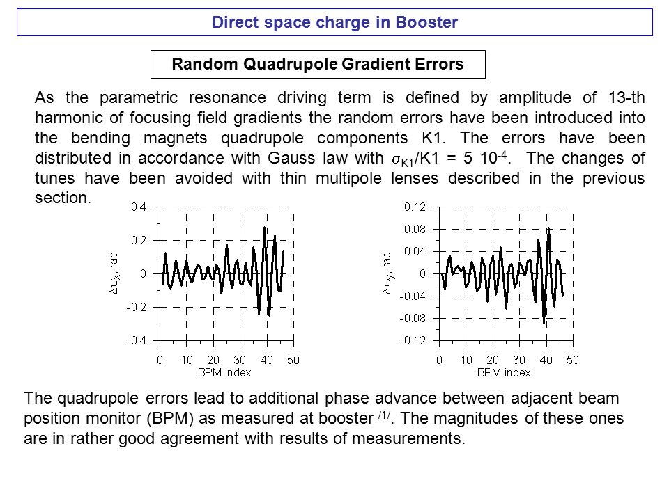 Direct space charge in Booster Random Quadrupole Gradient Errors As the parametric resonance driving term is defined by amplitude of 13-th harmonic of focusing field gradients the random errors have been introduced into the bending magnets quadrupole components K1.