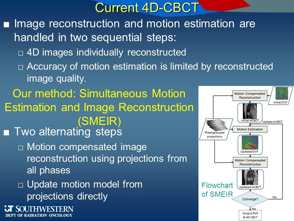 DEPT OF RADIATION ONCOLOGY Clinical Evaluation of a Novel 4D