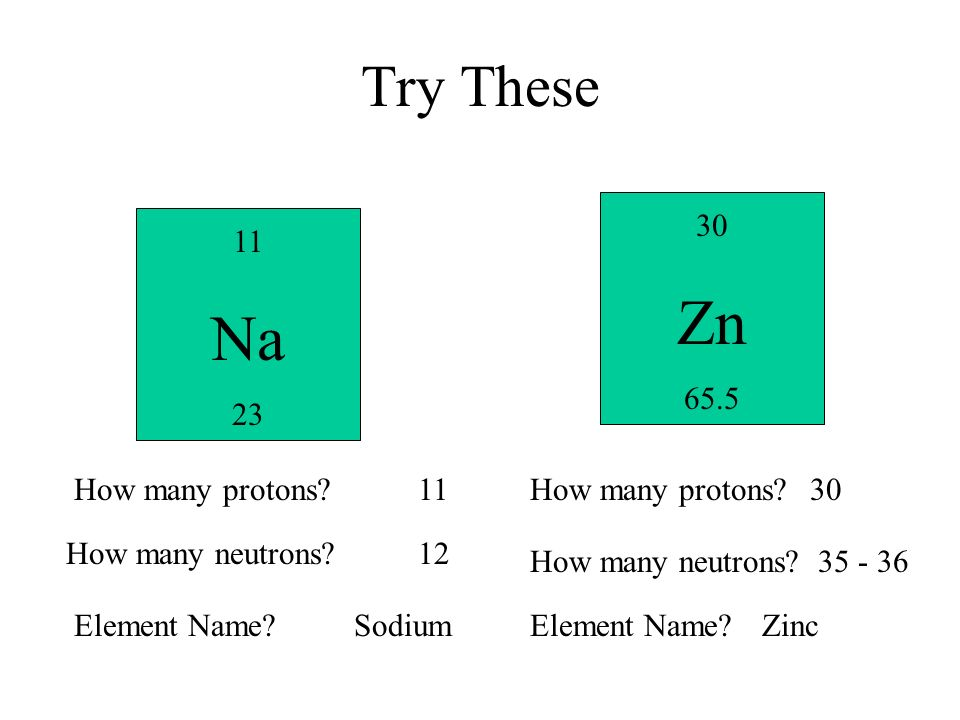 Periodic table zinc number of neutrons elcho table periodic table zinc number of neutrons elcho credit to httpselchoroukhostperiodic table zinc number of neutrons urtaz Choice Image