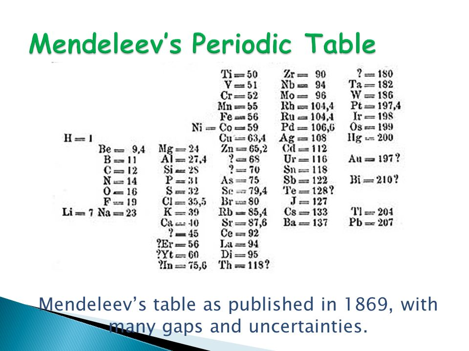 What is the purpose of the periodic table a chart that o shows all 12 a russian chemist in 1869 he published a table of the elements organized by increasing atomic mass which displayed repeating chemical urtaz Image collections