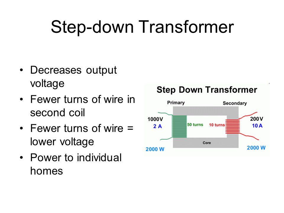 Wire turns on transformer wire center magnetism 5 transformers generators transformer device in which rh slideplayer com transformer wire size calculator transformer keyboard keysfo Gallery