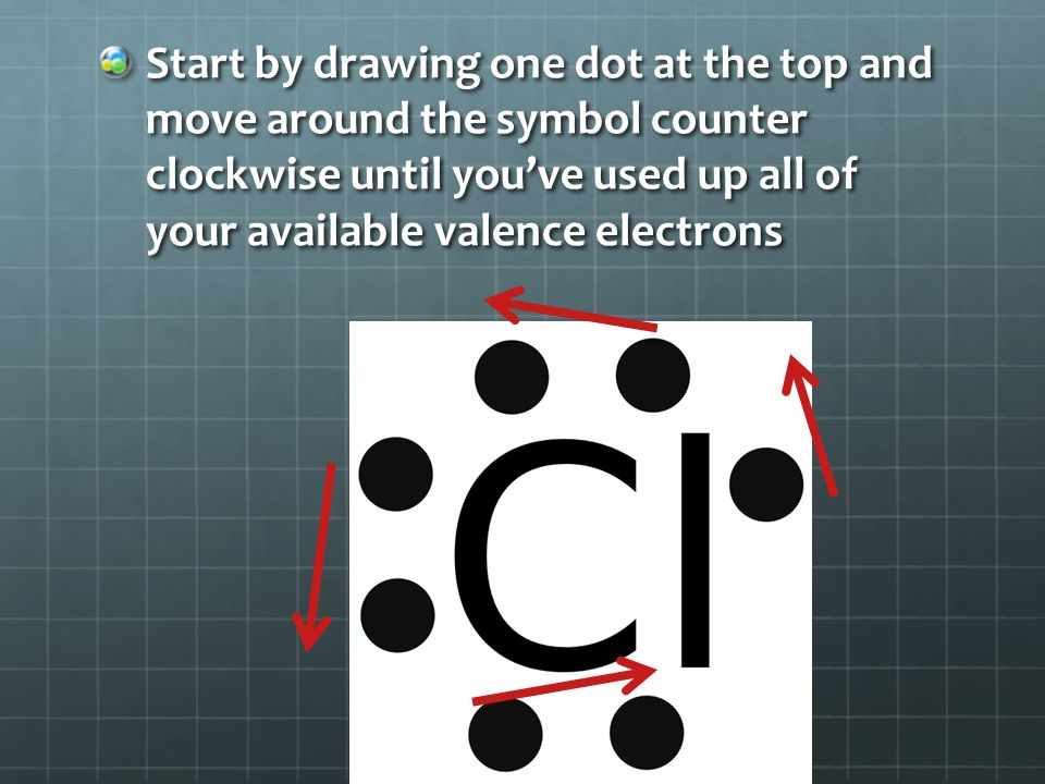 Start by drawing one dot at the top and move around the symbol counter clockwise until you've used up all of your available valence electrons