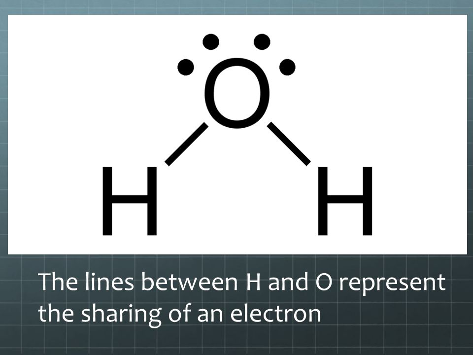 The lines between H and O represent the sharing of an electron