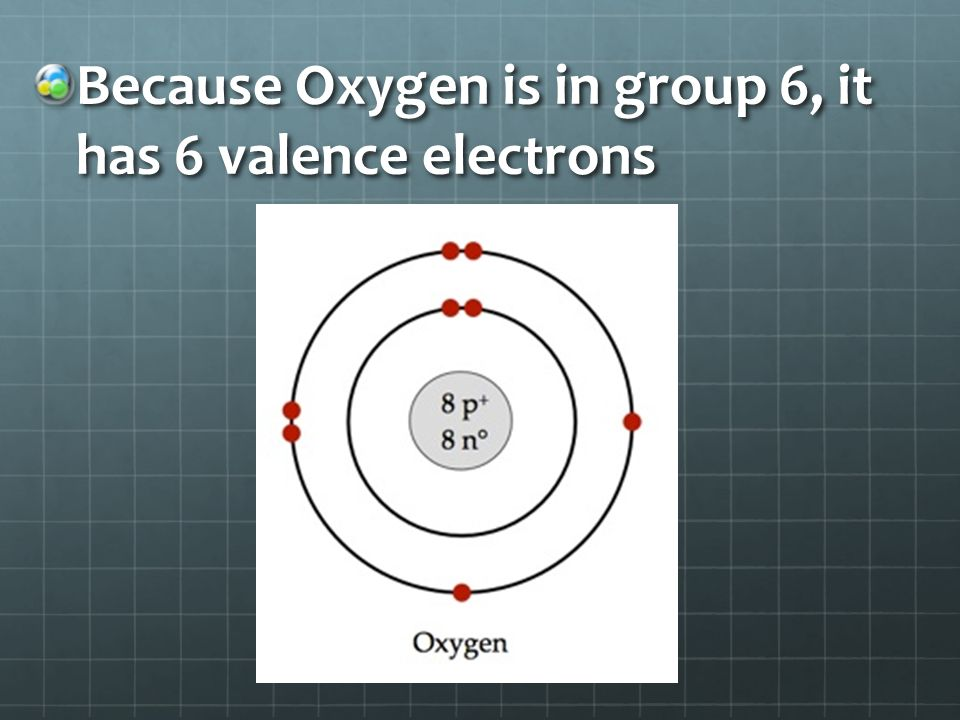 Because Oxygen is in group 6, it has 6 valence electrons