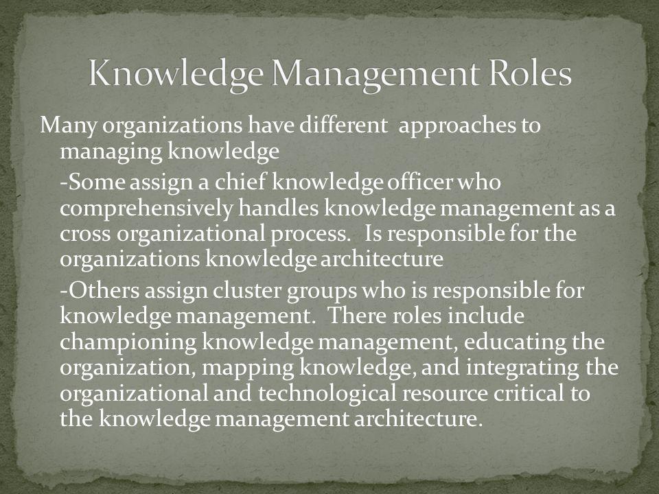 organizational knowledge management architecture