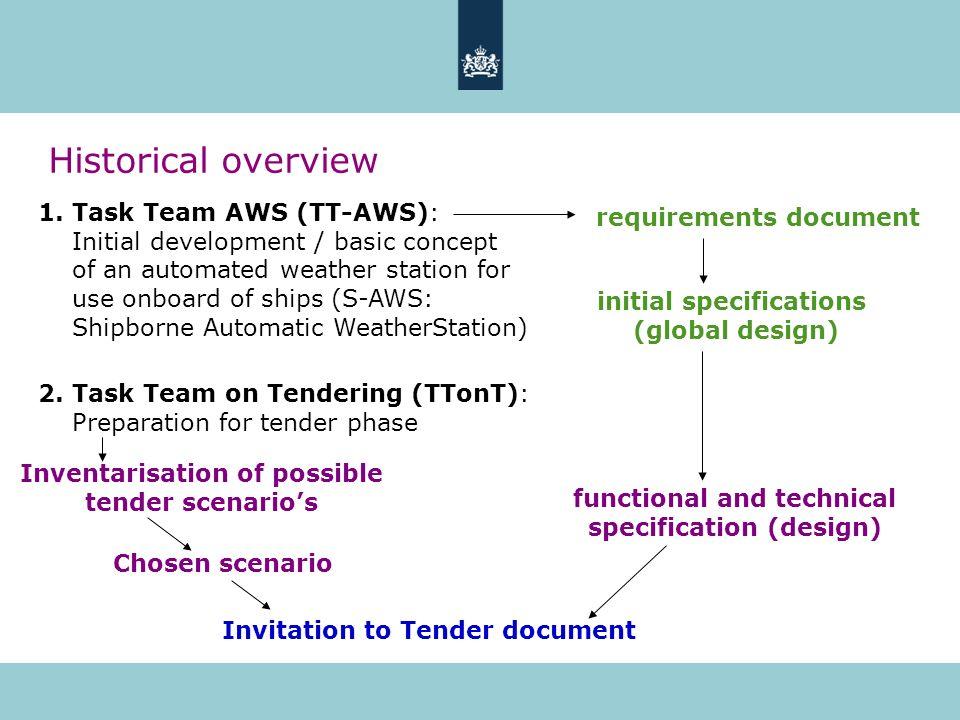 tender report contents