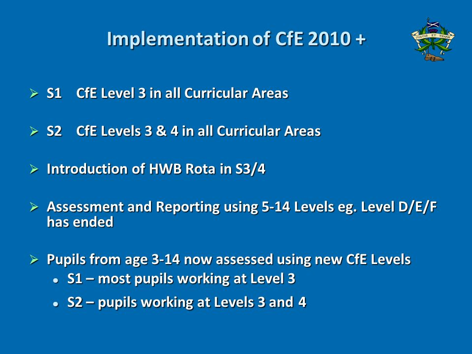 Curriculum for excellence levels developing consolidating secure