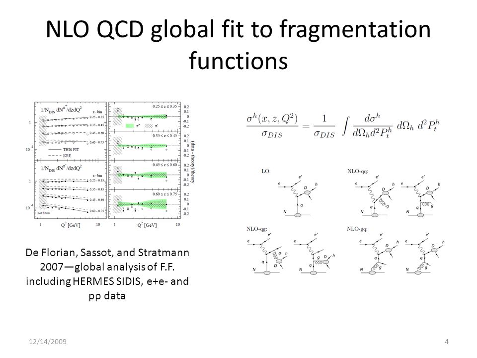 NLO QCD global fit to fragmentation functions De Florian, Sassot, and Stratmann 2007—global analysis of F.F.