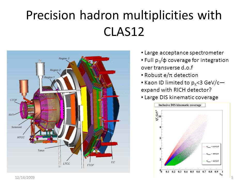 Precision hadron multiplicities with CLAS12 Large acceptance spectrometer Full p T /φ coverage for integration over transverse d.o.f Robust e/π detection Kaon ID limited to p K <3 GeV/c— expand with RICH detector.