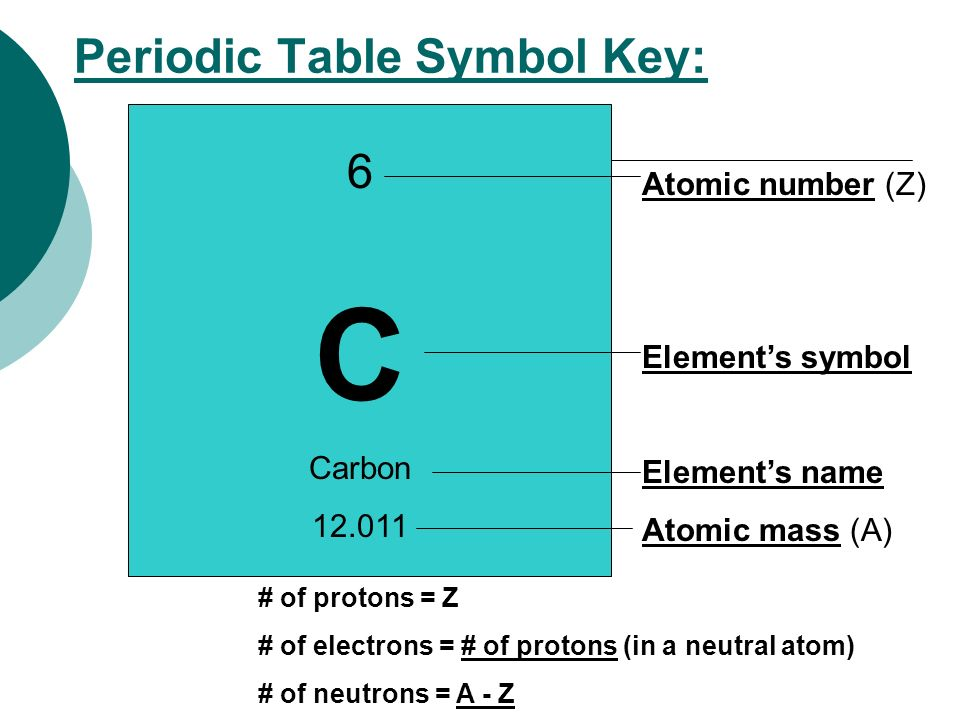 Notes 43 atomic number mass number isotopes and atomic mass 5 mass number designates the total number of protons neutrons in an atom number of neutrons mass number atomic number atoms of the same urtaz