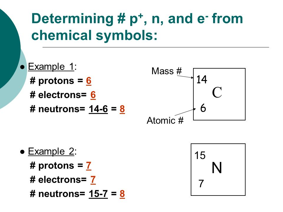 Notes 43 Atomic Number Mass Number Isotopes And Atomic Mass