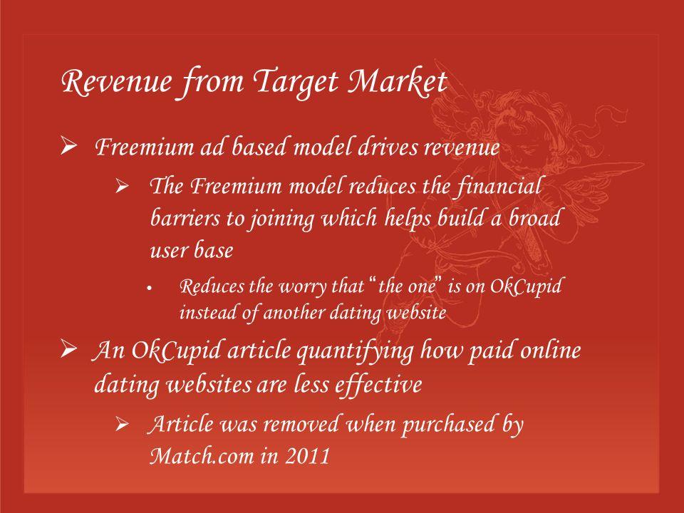 Dating website revenue model