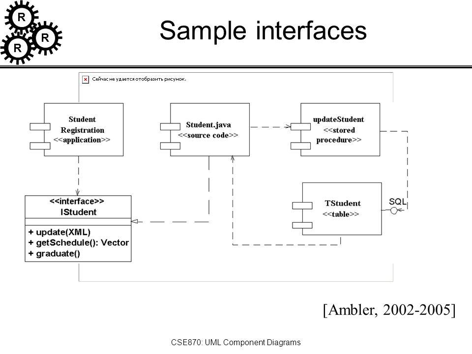 R r r cse870 uml component diagrams implementation diagrams ppt 6 r r r cse870 uml component diagrams sample interfaces ambler 2002 2005 ccuart Images