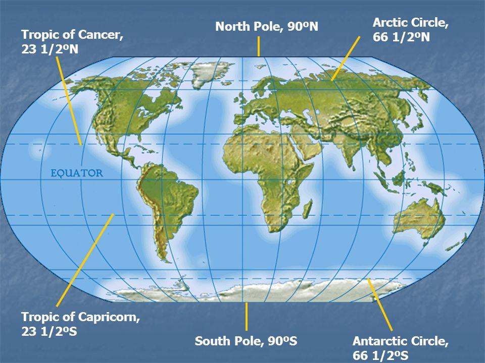 GEOGRAPHY SKILLS 101. North Pole, 90ºN Tropic of Capricorn, 23 1/2ºS ...