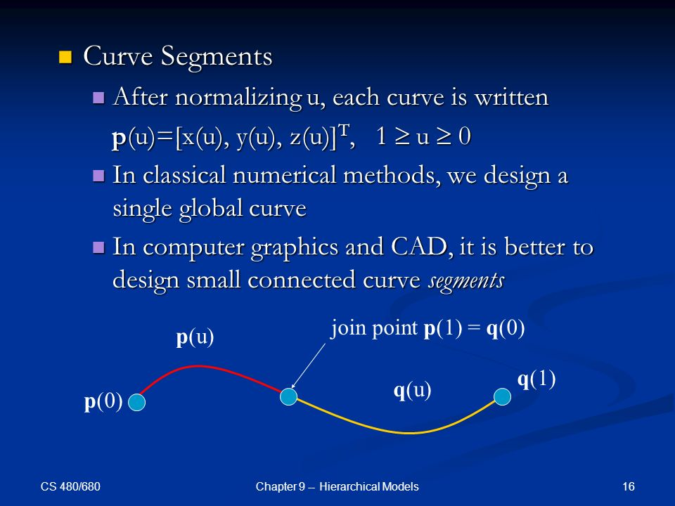 CS 480/680 16Chapter 9 -- Hierarchical Models Curve Segments Curve Segments After normalizing u, each curve is written After normalizing u, each curve is written p(u)=[x(u), y(u), z(u)] T, 1  u  0 p(u)=[x(u), y(u), z(u)] T, 1  u  0 In classical numerical methods, we design a single global curve In classical numerical methods, we design a single global curve In computer graphics and CAD, it is better to design small connected curve segments In computer graphics and CAD, it is better to design small connected curve segments p(u) q(u) p(0) q(1) join point p(1) = q(0)