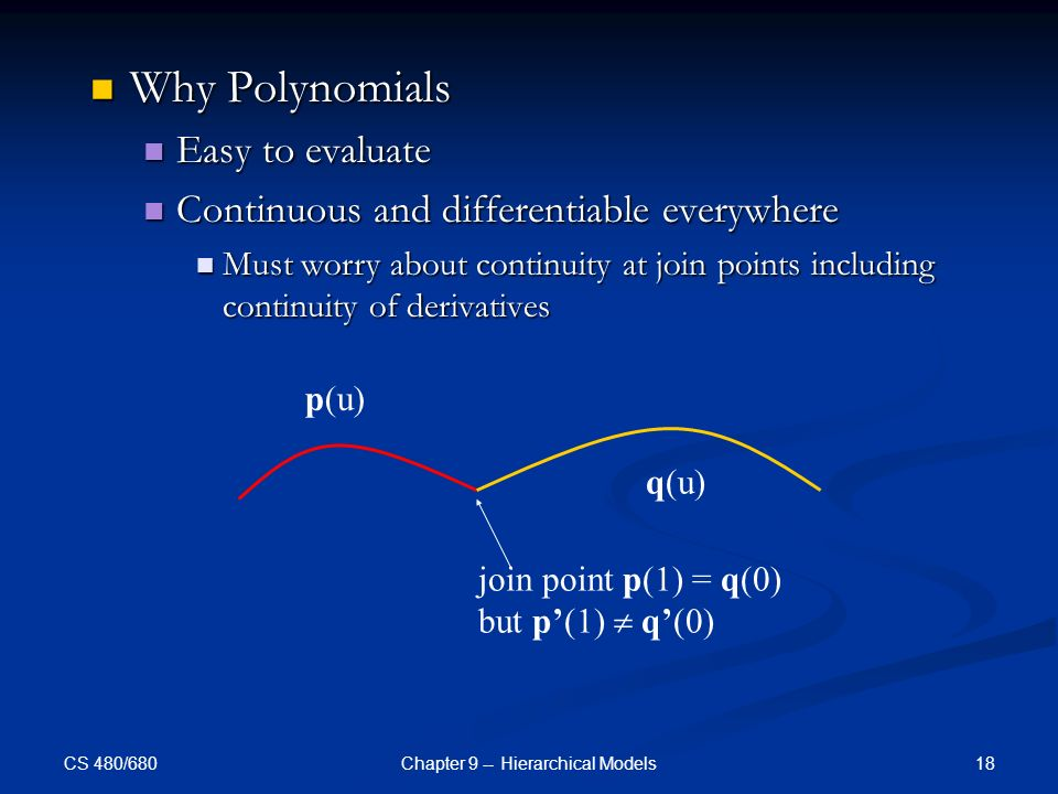 CS 480/680 18Chapter 9 -- Hierarchical Models Why Polynomials Why Polynomials Easy to evaluate Easy to evaluate Continuous and differentiable everywhere Continuous and differentiable everywhere Must worry about continuity at join points including continuity of derivatives Must worry about continuity at join points including continuity of derivatives p(u) q(u) join point p(1) = q(0) but p'(1)  q'(0)