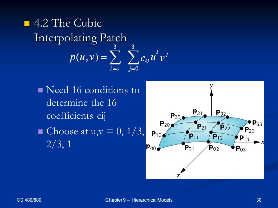 CS 480/680 30Chapter 9 -- Hierarchical Models 4.2 The Cubic Interpolating Patch 4.2 The Cubic Interpolating Patch Need 16 conditions to determine the 16 coefficients cij Choose at u,v = 0, 1/3, 2/3, 1