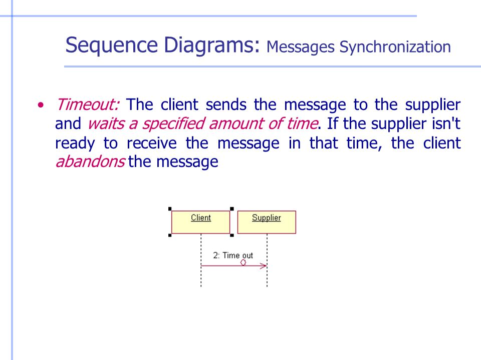 Information systems engineering interaction diagrams sequence 11 sequence diagrams messages synchronization timeout ccuart Gallery