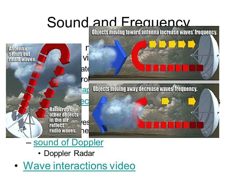 Sound and Frequency –Resonance: natural frequency of an object causes it to vibrate Glass of water Speaker/strobe Bridge Collapse –Doppler Effect: sound waves change pitch as they moveDoppler Effect: Sound waves pushed together in front of moving object (higher frequency) –sound of Dopplersound of Doppler Doppler Radar Wave interactions video