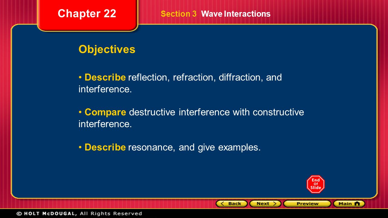 Chapter 22 Objectives Describe reflection, refraction, diffraction, and interference.