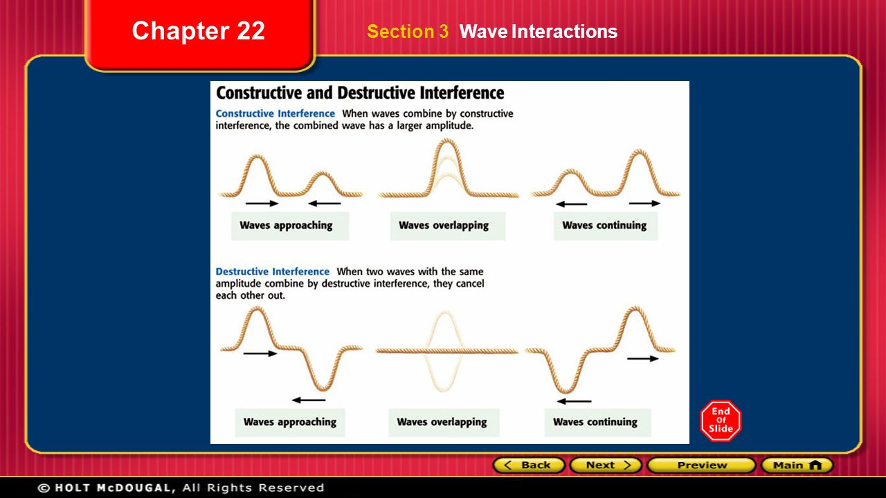 Chapter 22 Section 3 Wave Interactions