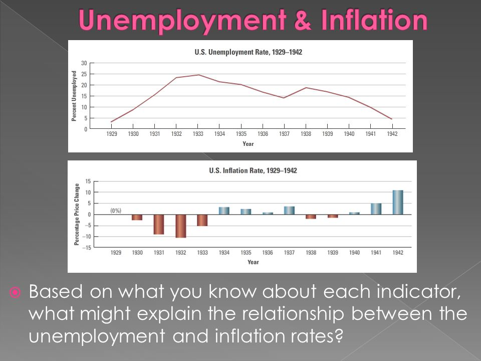 unemployment inflation essay Inflation and unemployment have a negative relationship keynesian economists also supported this argument that in order to achieve full employment some level of inflation is unavoidable.