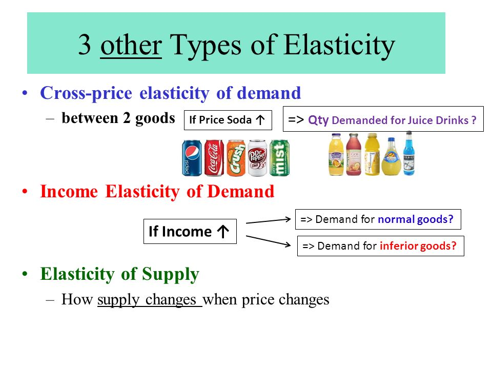 4 Types Of Elasticity Elasticity Wrap Up 3 Other Types Of Elasticity Cross Price Elasticity Of Demand Between 2 Goods Income Elasticity Of Demand Elasticity Ppt Download