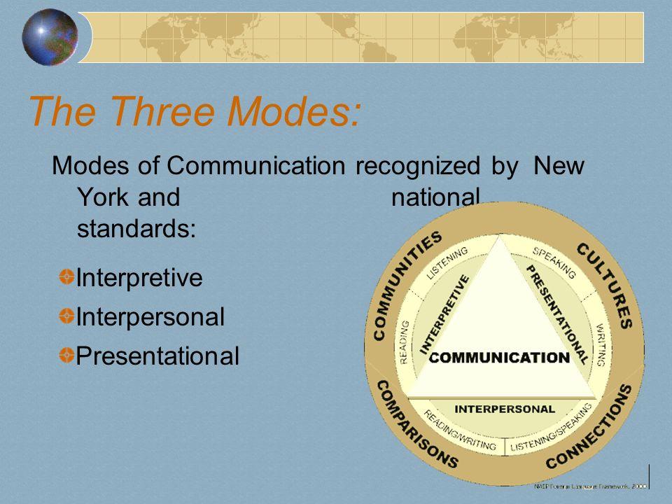 three modes of communication