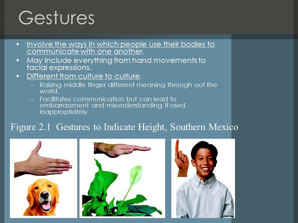Symbolic Culture Components Symbols Sociologists Refer To