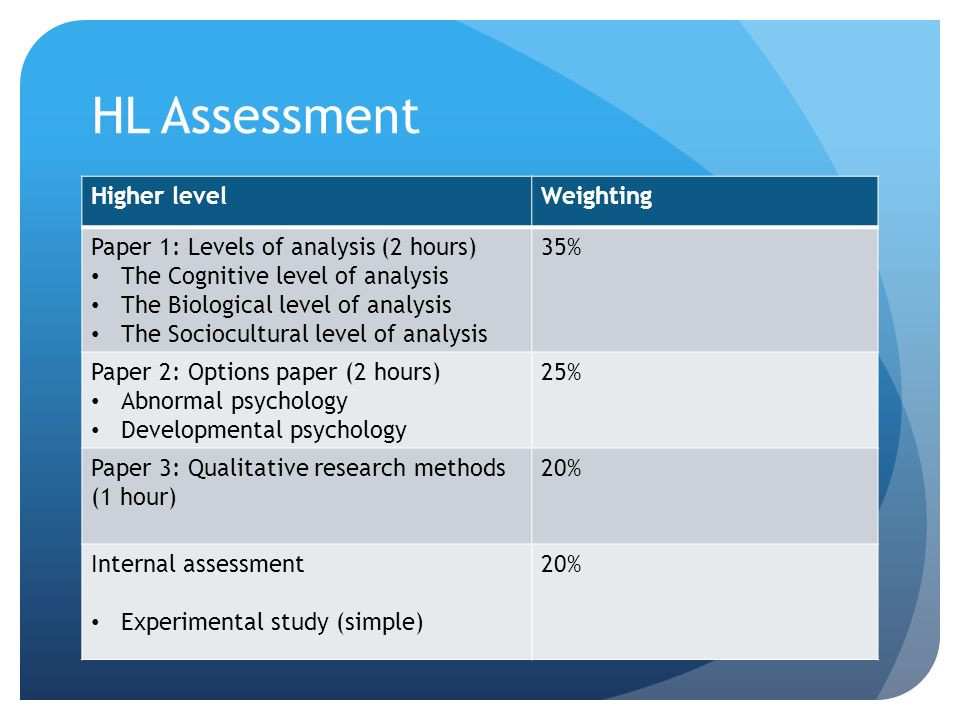 internal assessment on the effects of Internal assessment this section of the site is dedicated to support for the internal assessment [ia] in addition to guidelines for setting up and carrying out the ia, there are materials to help students monitor their own progress, tips for assessing the drafts, ideas for studies to replicate, and samples of good papers.