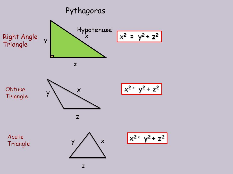 z Hypotenuse x y x 2 = y 2 + z 2 Right Angle Triangle x y x 2 > y 2