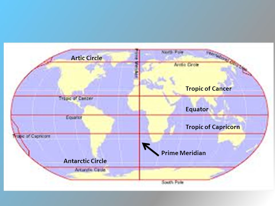 Do now on the maps locate the prime meridian equator tropic of 2 tropic of cancer tropic of capricorn equator artic circle antarctic circle prime meridian gumiabroncs