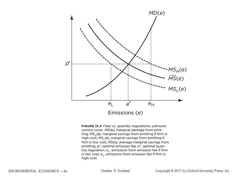 Environmental Economics Kolstad Pdf