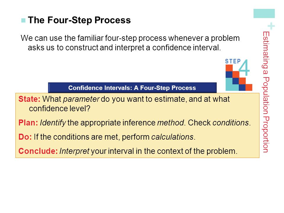 + The Four-Step Process We can use the familiar four-step process whenever a problem asks us to construct and interpret a confidence interval.