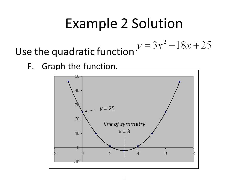 I Example 2 Solution Use the quadratic function F.Graph the function. y = 25 line of symmetry x = 3