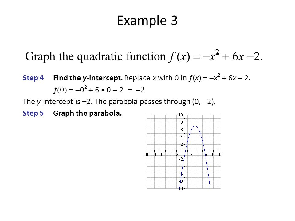 Example 3 Graph the quadratic function f (x)   x 2  6x  Step 4 Find the y-intercept.