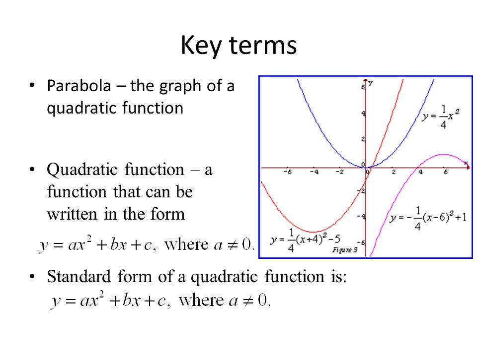 Key terms Parabola – the graph of a quadratic function Quadratic function – a function that can be written in the form Standard form of a quadratic function is: