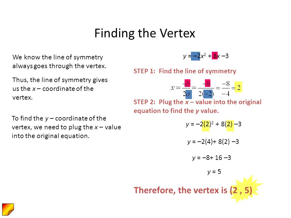 Finding the Vertex We know the line of symmetry always goes through the vertex.