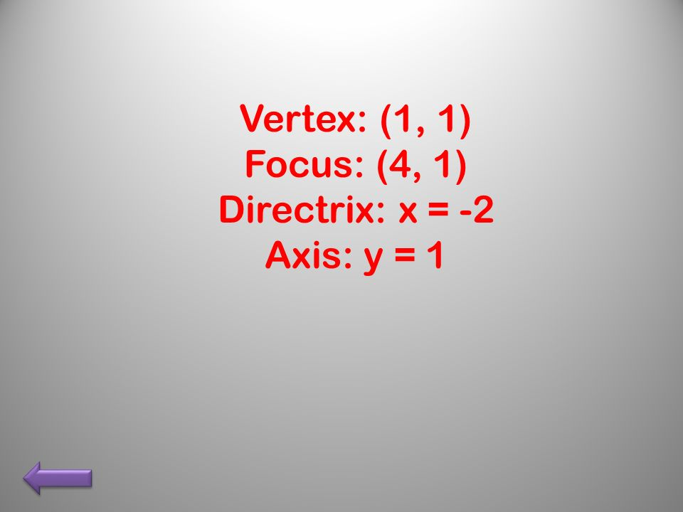 Vertex: (1, 1) Focus: (4, 1) Directrix: x = -2 Axis: y = 1