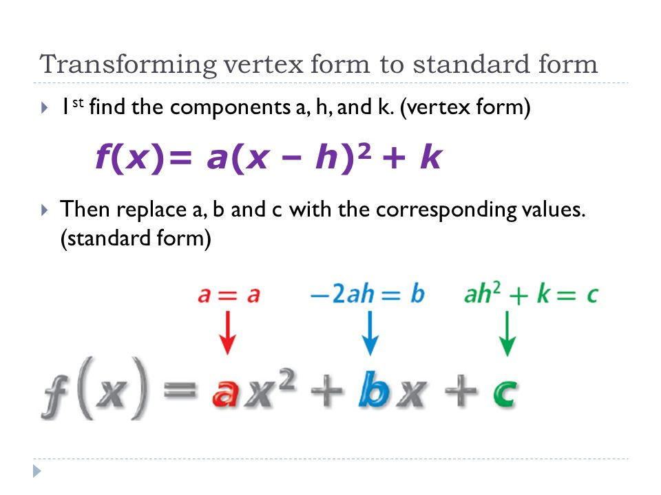 Properties Of Quadratic Functions In Standard Form Ppt Download