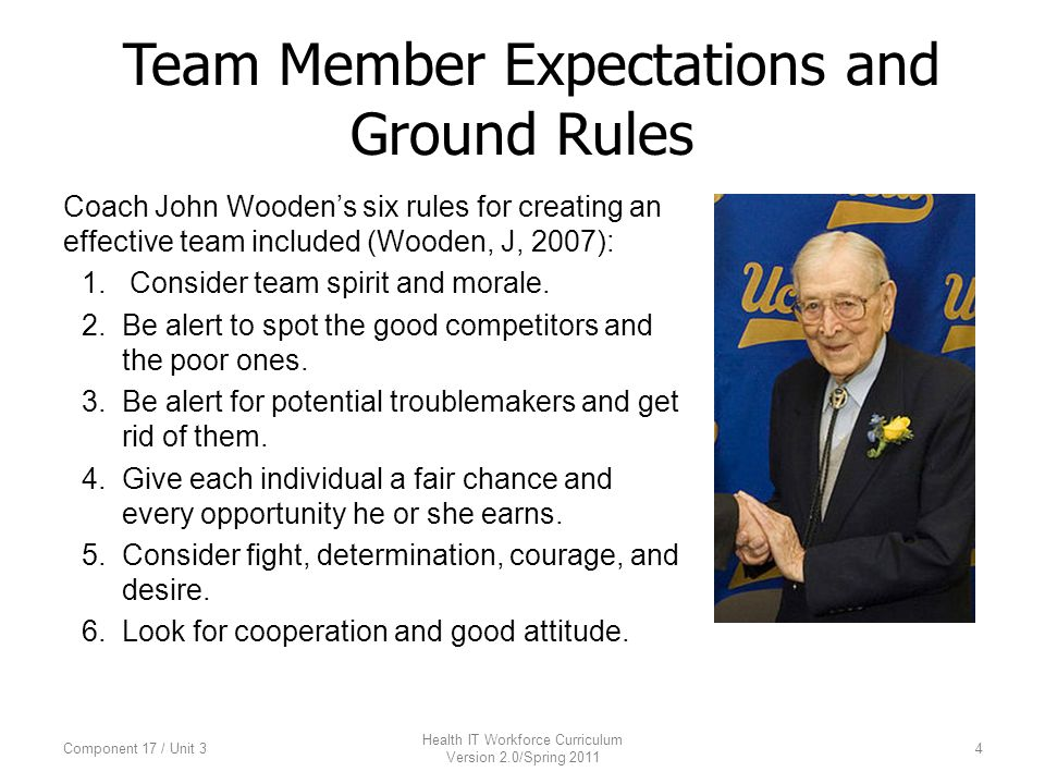 Working In Teams Unit 3 Initial Tools For Teaming Ground Rules And