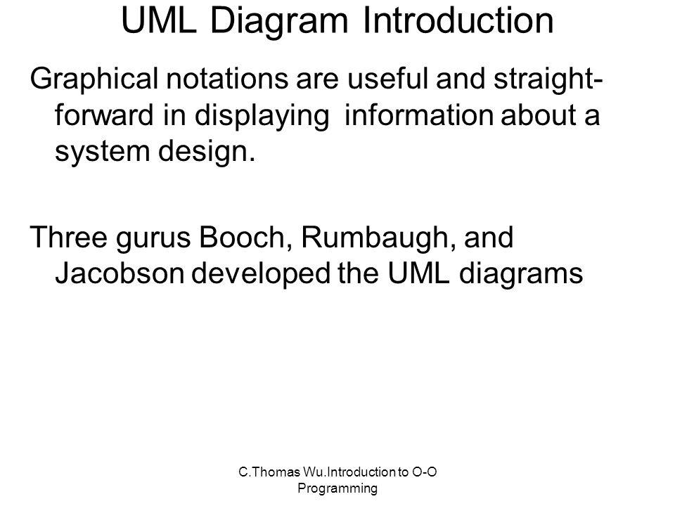slide_2 c thomas wu introduction to o o programming uml diagrams (unified
