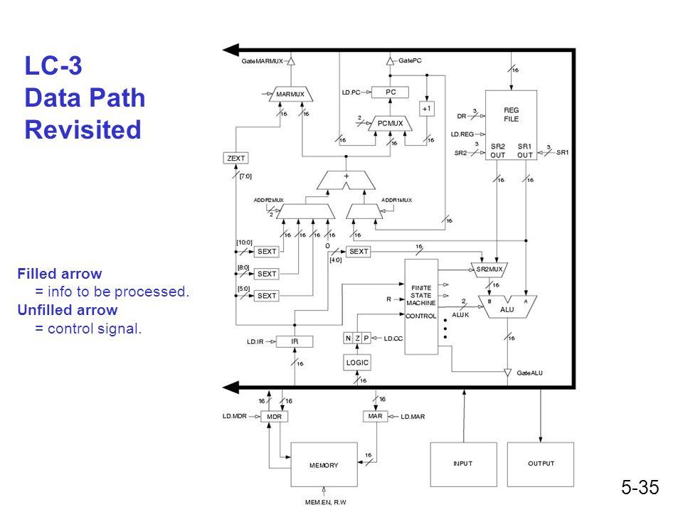 chapter 5 the lc instruction set architecture isa all of the rh slideplayer com Simple Wiring Schematics HVAC Wiring Schematics