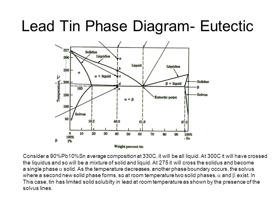 Che 333 Class 3 Phase Diagrams Why Phases Few Materials Used In