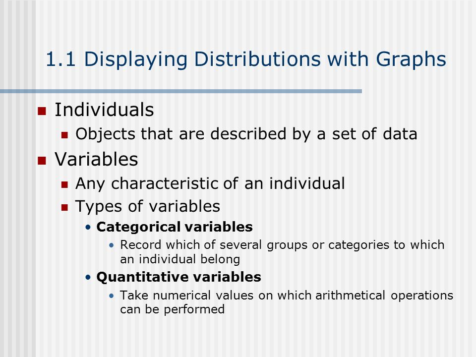 1.1 Displaying Distributions with Graphs Individuals Objects that are described by a set of data Variables Any characteristic of an individual Types of variables Categorical variables Record which of several groups or categories to which an individual belong Quantitative variables Take numerical values on which arithmetical operations can be performed