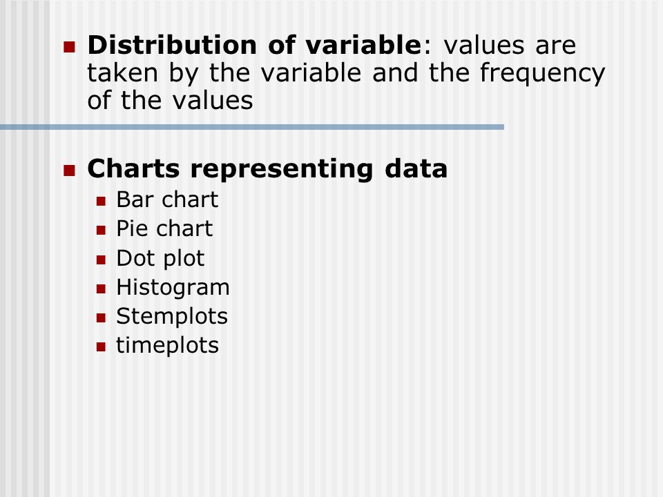 Distribution of variable: values are taken by the variable and the frequency of the values Charts representing data Bar chart Pie chart Dot plot Histogram Stemplots timeplots