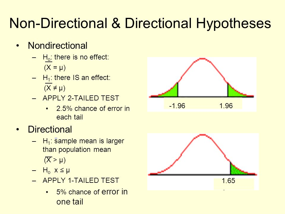 2 Non Directional Hypotheses Nondirectional H O There Is No Effect X U 1 IS An APPLY TAILED TEST 25