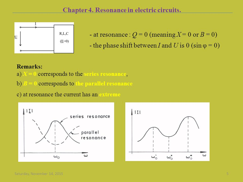 Chapter 4. Resonance in electric circuits.